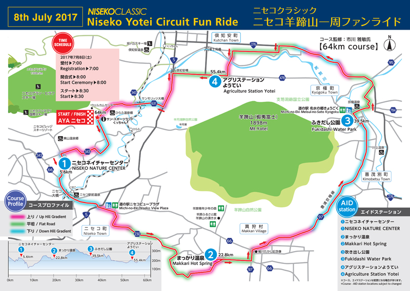 Niseko Yotei Circuit Fun Ride 2017 Course