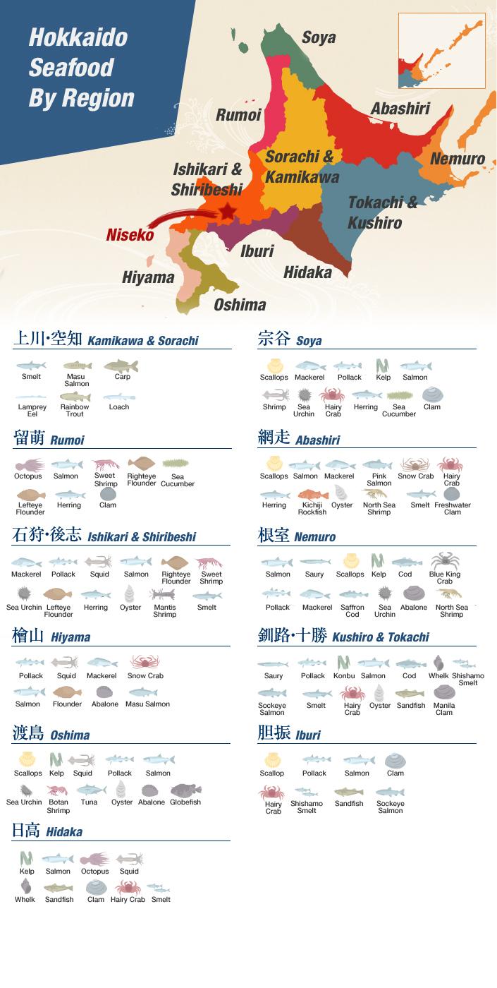Hokkaido Seafood Area Map